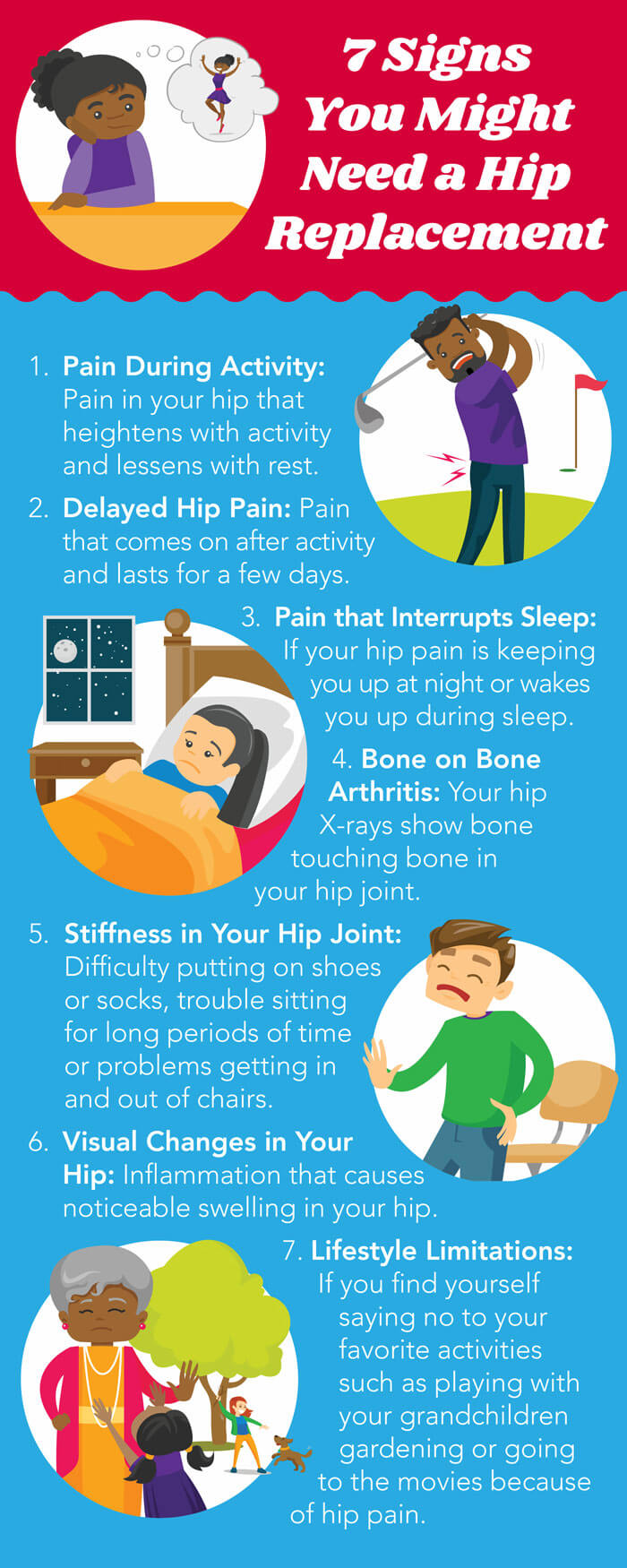 Hip pain is not normal  Read our ultimate guide to total hip